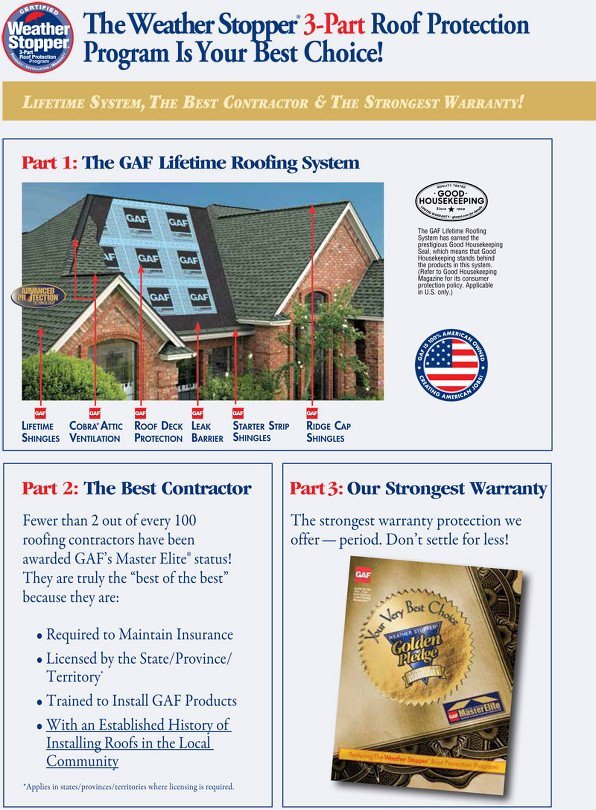 Roofs From Popular Brands. GAF™ Shingles