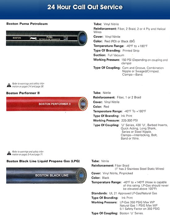 Hydraulic Hose - Lubbock, TX - Deeco Hose & Belting - Agricultural house - Need A Hose?