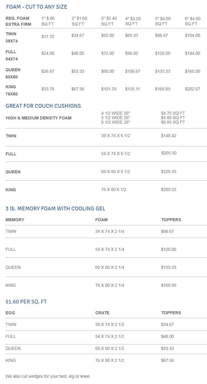 Foam Price List