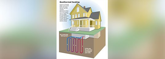 green With Geothermal