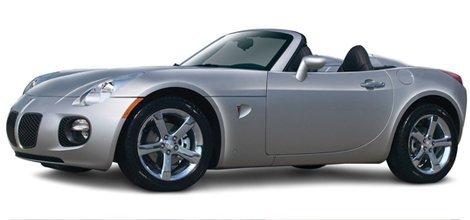 Sunroof Types Louisville Ky Auto Sunroof Inc