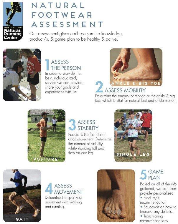 Footwear Assessment