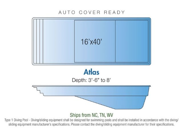 Atlas pool design layout