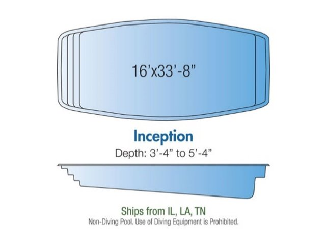 Inception pool design layout