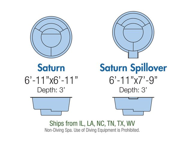 Saturn spa layout