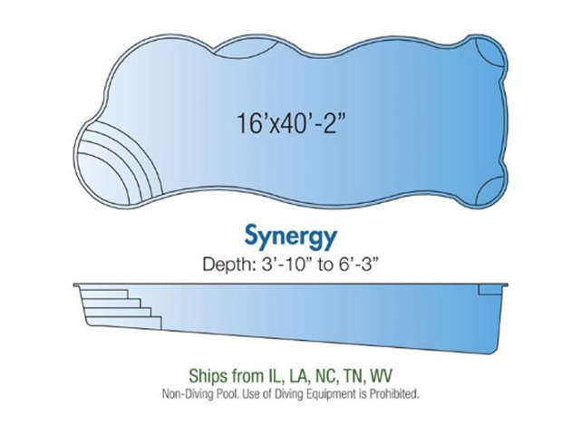 Synergy pool design layout