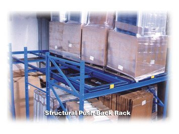 Push Back Rack