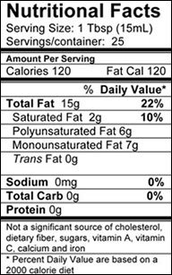 Toasted sesame oil nutrition chart