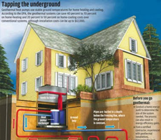 Geothermal Services