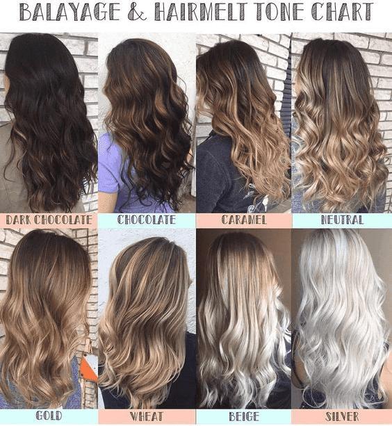 Hair Coloring | Hair Highlights | Carson City, MI