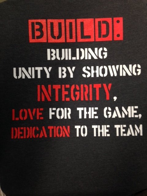 Build integrity screen print