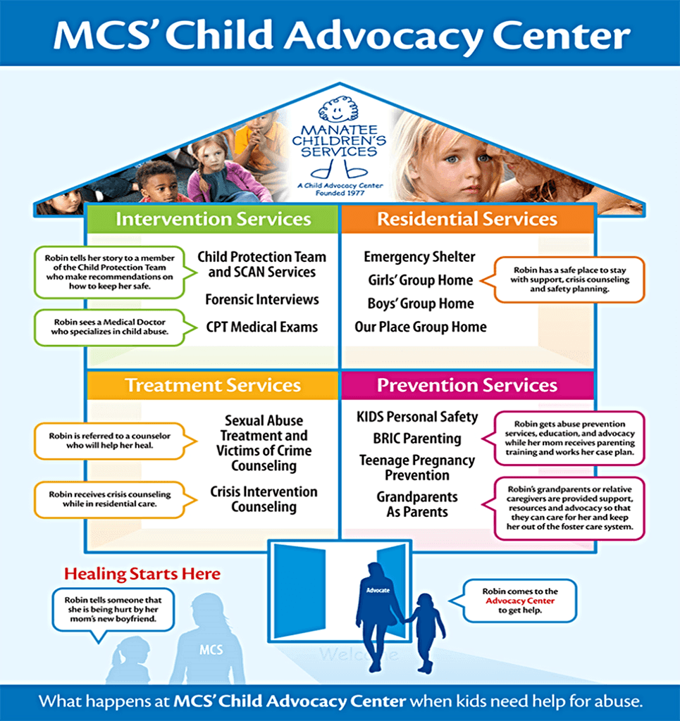 manatee county child protective services