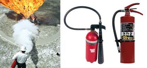 emergency fire extinguishing | Redford, MI | Fire Systems Of Michigan Inc | 313-255-0053