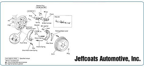 Brake Inspections | Landenberg, PA | Jeffcoats Automotive, Inc. | 610-255-5388