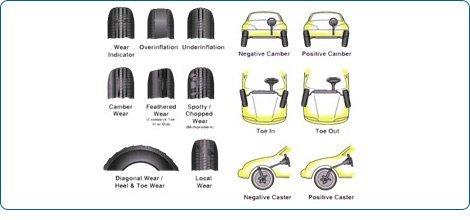 Tire Rotation | Landenberg, PA | Jeffcoats Automotive, Inc. | 610-255-5388