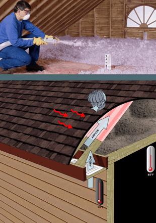 Attic Repairs | Toledo, OH | Gillett Roofing, LLC | 419-491-4440