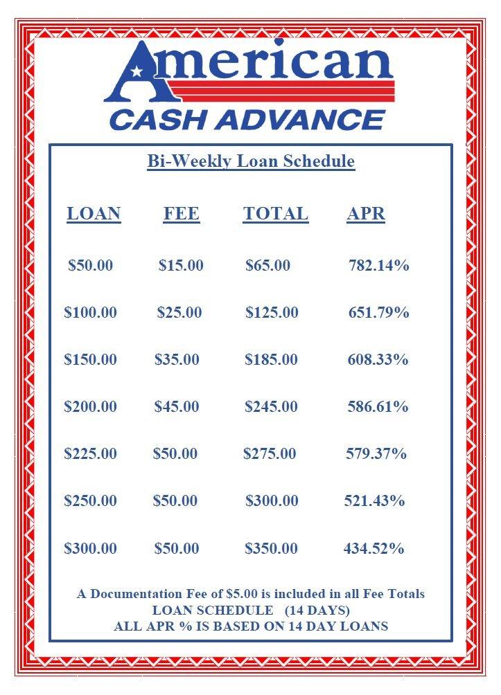 Bi-Weekly Loan Schedule