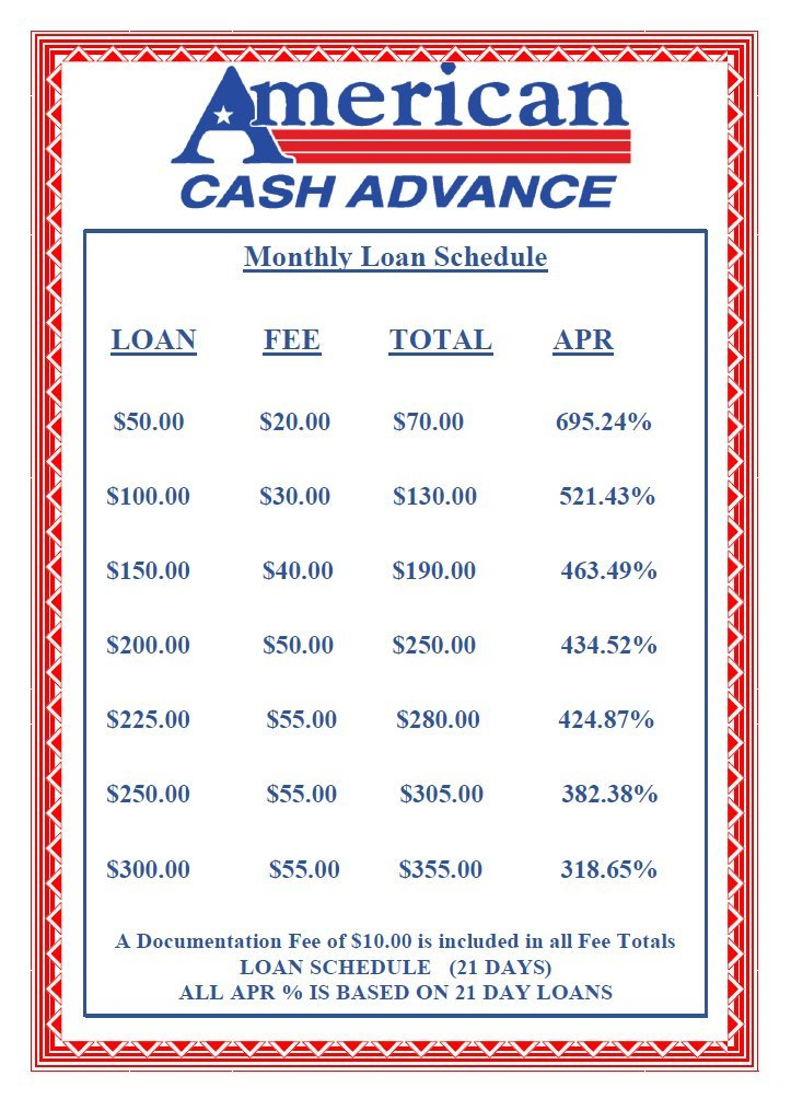 Monthly Loan Schedule