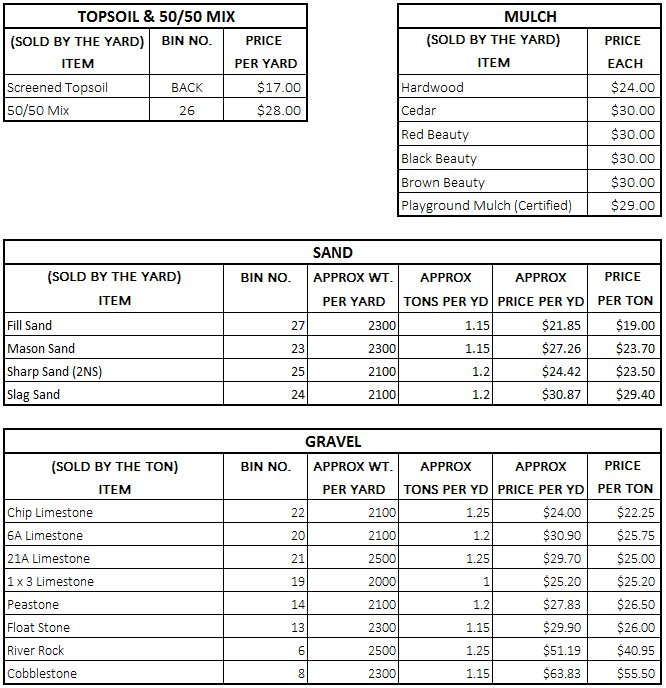 Check Out the Updated Price List of Our Landscaping Products - Canton Topsoil Landscaping Product Price List Canton Twp MI