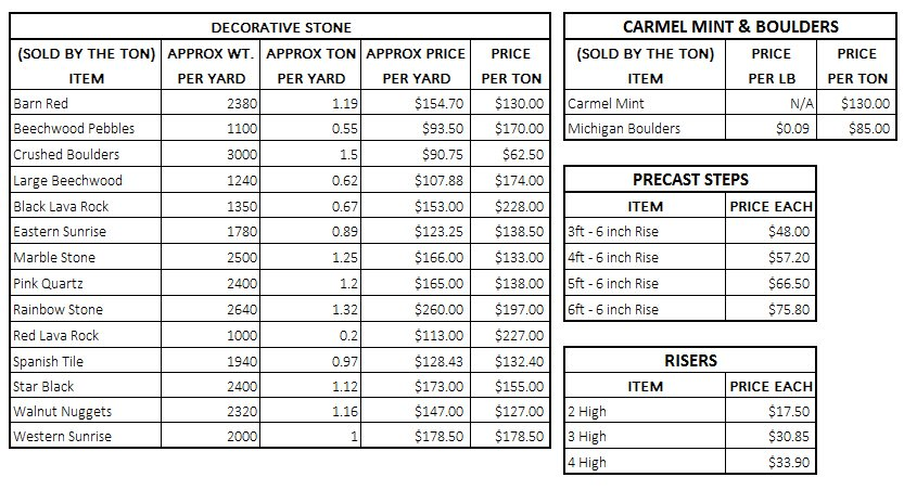 view all - Canton Topsoil Landscaping Product Price List Canton Twp MI