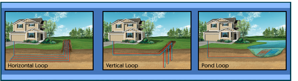 Geothermal Pumps Ames Ia Harvest Heating Air Conditioning