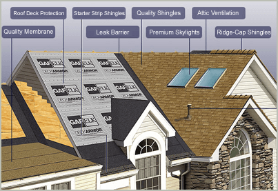 A & S Roofing Service Inc - Image placeholder