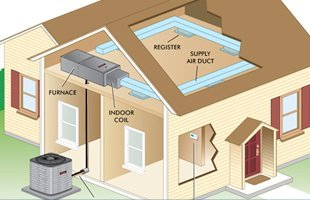 AC Installations   New City, NY   Griffin Heating & Cooling   845-323-4888