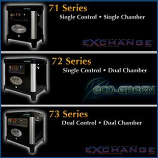 Eco-Green 70 series pressure washers | Mankato, MN | Skarpohl Pressure Washer Sales Inc | 507-625-2844