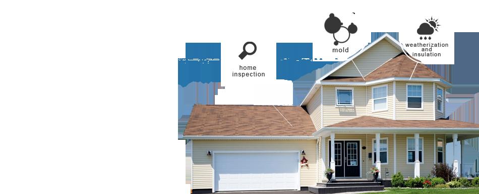 Energy efficiency inspection | Winneconne, WI | Best Informed Home Inspections LLC | 920-810-4145