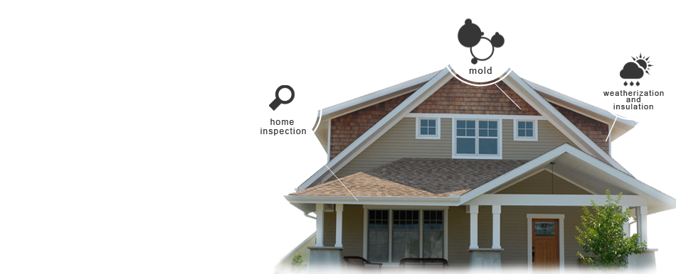 Inspection services | Winneconne, WI | Best Informed Home Inspections LLC | 920-810-4145