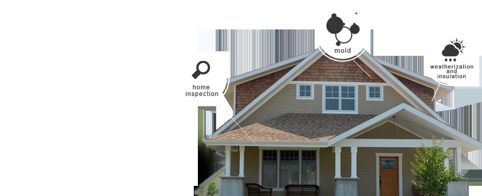Inspection services | Winneconne, WI | Best Informed Home Inspections LLC | 920-810-4145