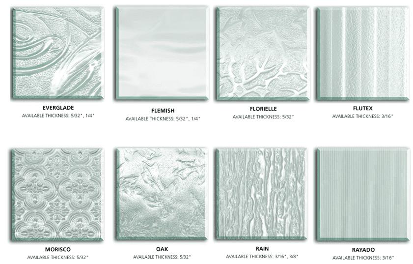 Glass descriptions