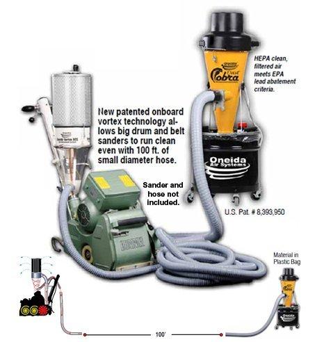 Sander Equipment