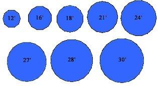 Pool Sizes | Saint John, IN | St. John Pool Center | 219-365-8308