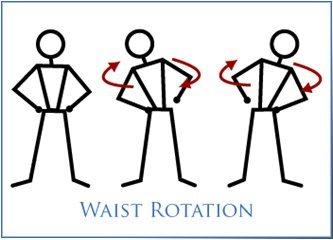 Waist Rotation Exercise