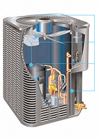 Lennox_13ACX_Air_Conditioner