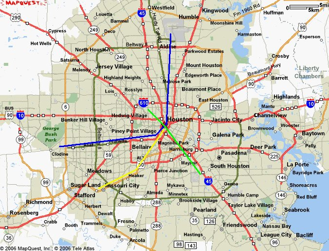 Local Transportation Daily Commutes Katy TX