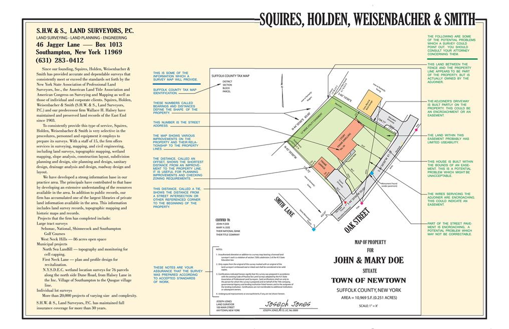 Surveying Southampton NY SHW S Land Surveyors PC - Property line survey map