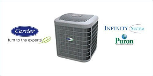 Carrier's 24VNA9 Air Conditioner