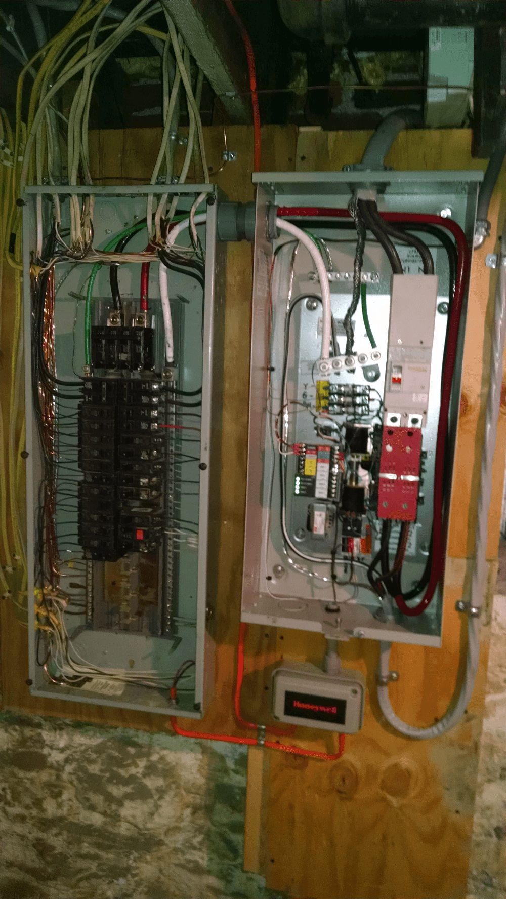 Breaker Panel Unit