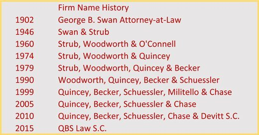Firm Name history