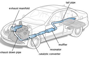 Muffler system