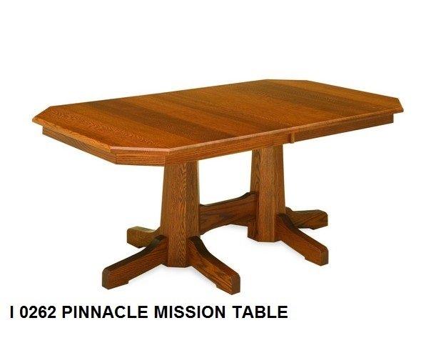 I 0262 Pinnacle mission table