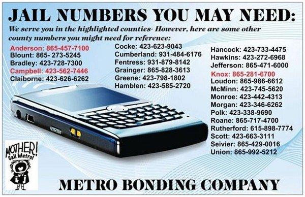 Jail numbers