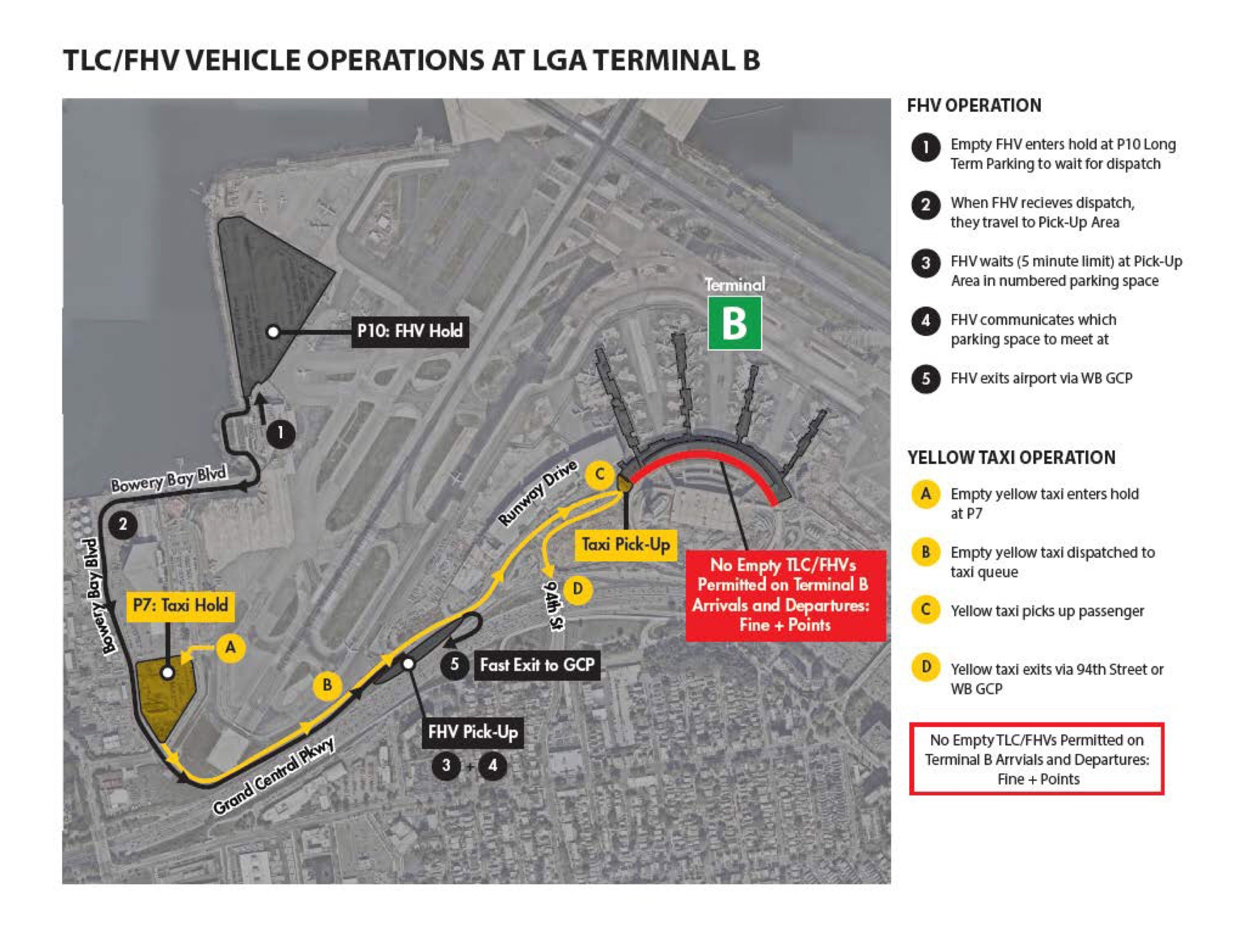 Lga Airport Parking Lot And Passenger Pick Up Location Changes
